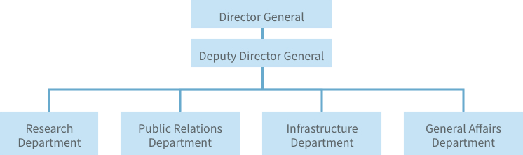 Director General Deputy Director General Research Department Public Relations Department Infrastructure Department General Affairs Department